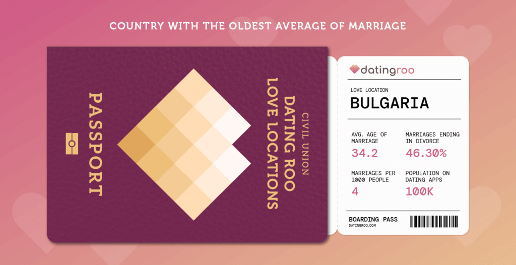 Passport with facts about Bulgaria's Love demographic